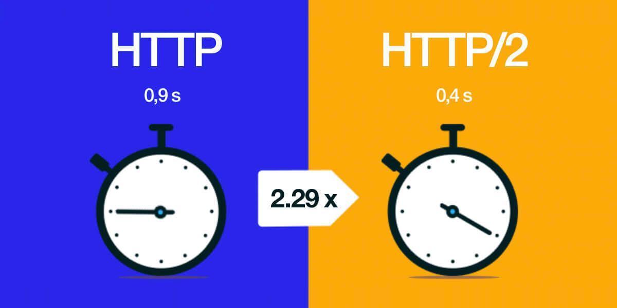 Zmiana HTTP na HTTP/2