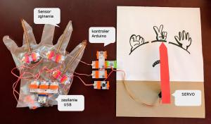 Tensorflow Elementy sprzętowe maszyny do cięcia papieru