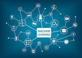 Machine learning mapa powiązań
